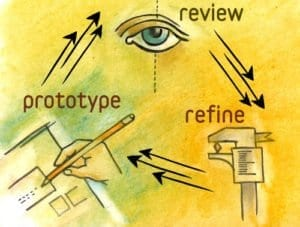 prototype-review-refine